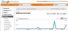Google Analytics, AdSense screen