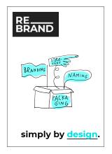 agencja rebrand